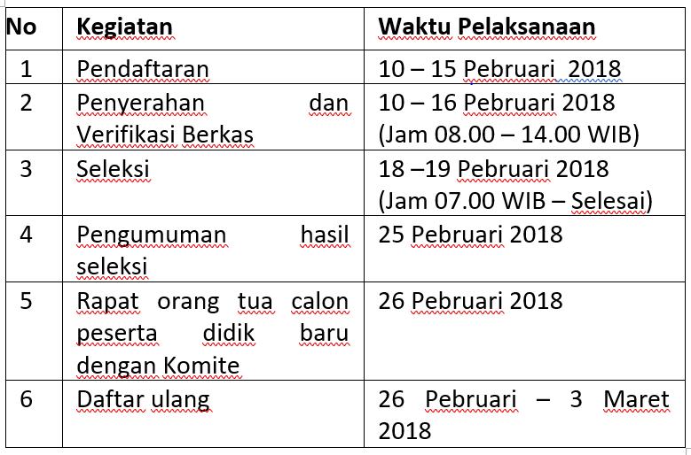 Penerimaan Peserta Didik Baru Man 2 Kota Malang Ex Man 3 Malang